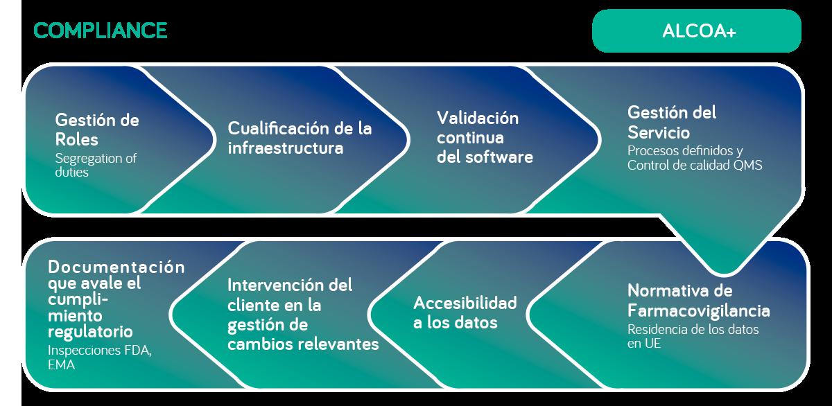 ambit_lc_soluciones_cloudcompliance