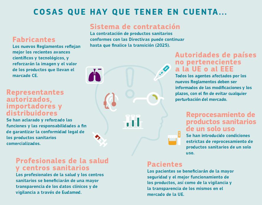 factores a tener en cuenta productos sanitarios