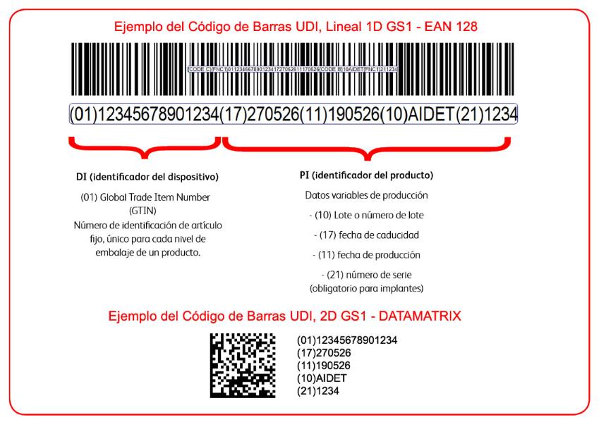 etiquetado de productos sanitarios